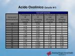 acido oxol nico estudio n 326
