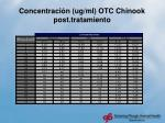 concentraci n ug ml otc chinook post tratamiento