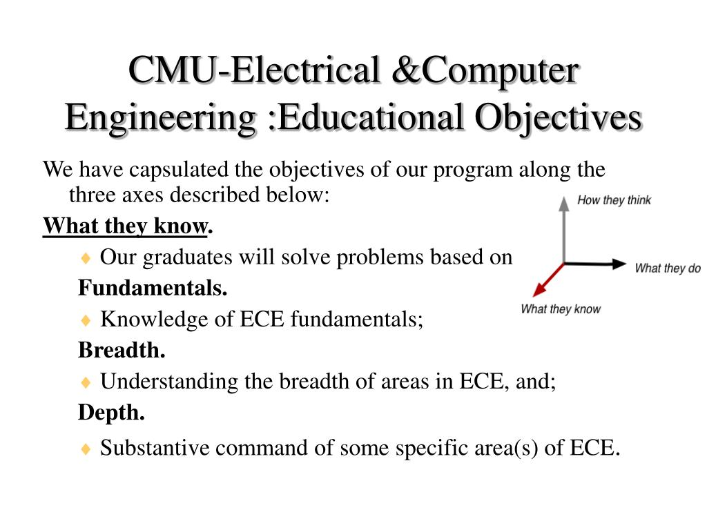 CMU-Electrical &Computer Engineering :Educational Objectives