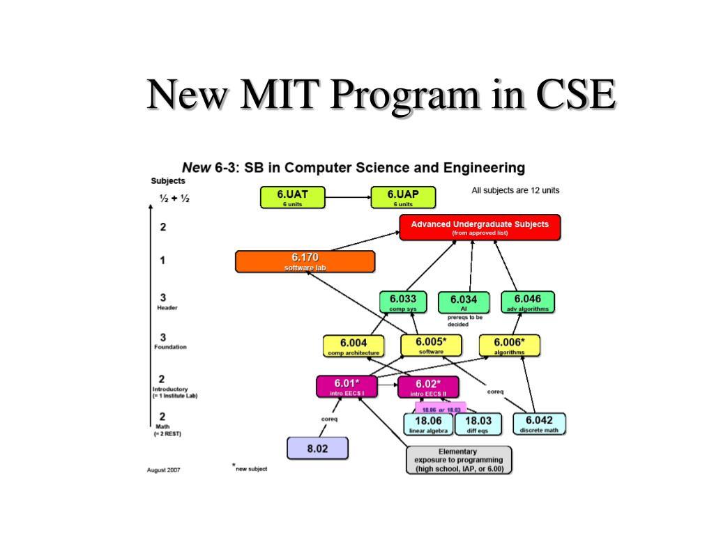 New MIT Program in CSE