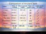 comparison of ancient texts