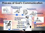 process of god s communication