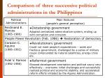 comparison of three successive political administrations in the philippines