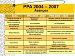 ppa 2004 2007