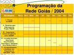 programa o da rede goi s 2004