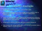 industry drawbacks