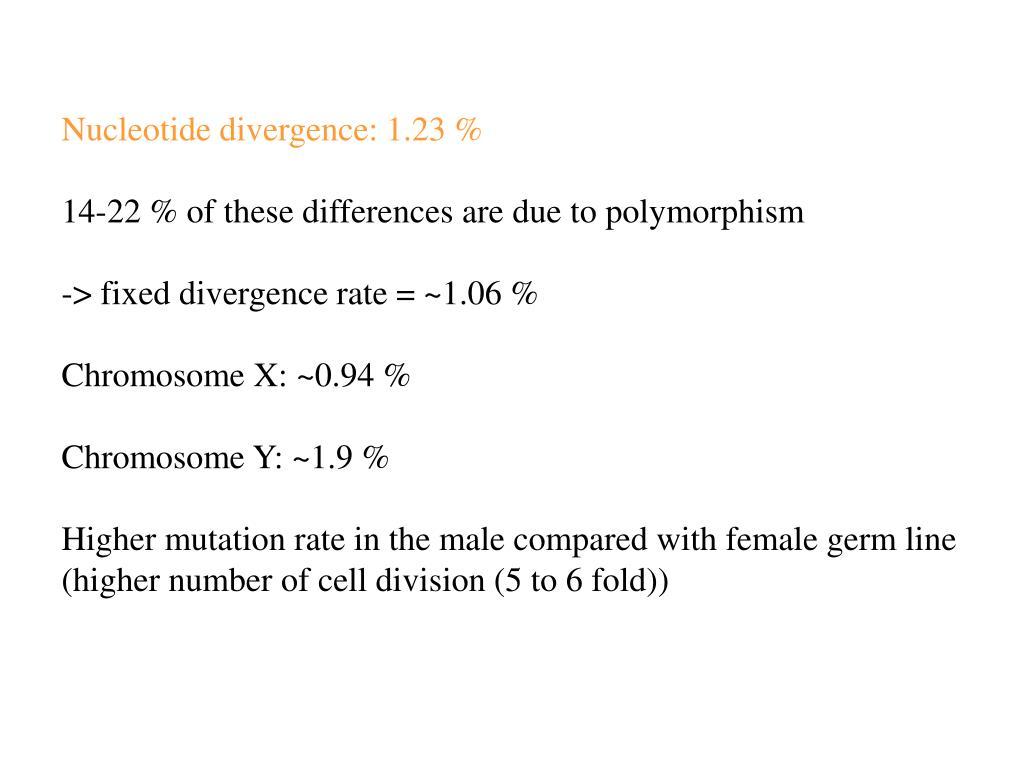 Nucleotide divergence: 1.23 %