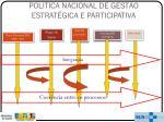 pol tica nacional de gest o estrat gica e participativa
