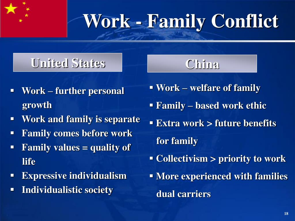 Work - Family Conflict