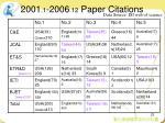 2001 1 2006 12 paper citations