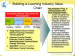 building e learning industry value chain