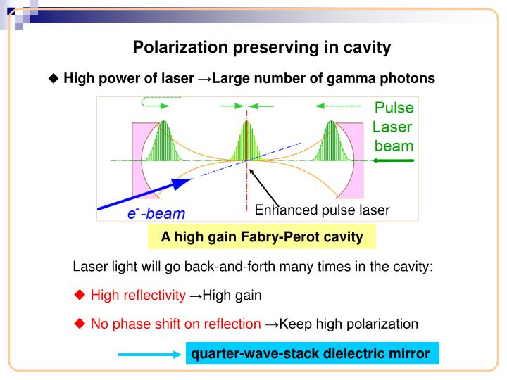 Ppt Polarization Preserving Of Laser Beam In Fabry Perot Cavity
