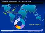 mexican waterborne lpg imports 2006