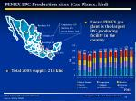 pemex lpg production sites gas plants kbd
