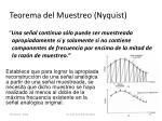 teorema del muestreo nyquist