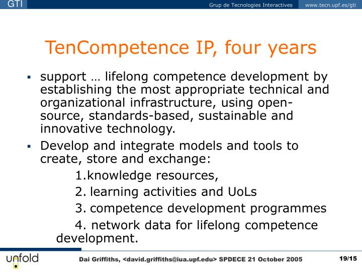 TenCompetence IP, four years