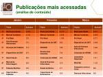 publica es mais acessadas an lise de conte do
