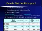 results net health impact