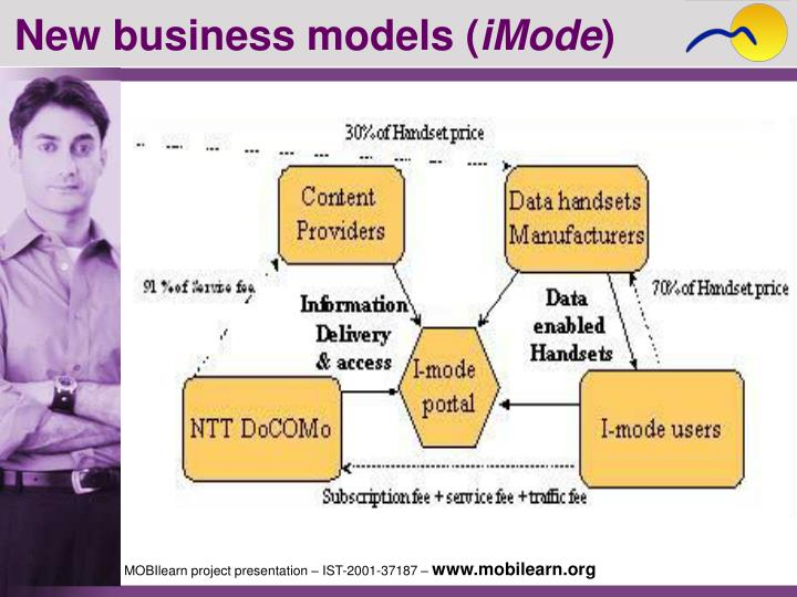 New business models (