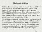 undetected crime