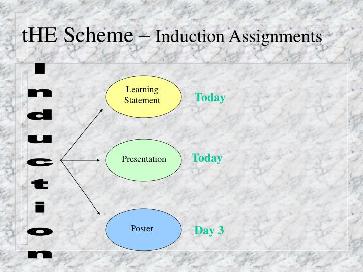 Learning Statement