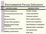 environmental forces indicators11