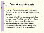 tool four arena analysis