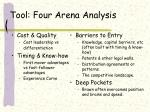 tool four arena analysis33