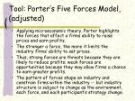 tool porter s five forces model adjusted20