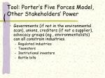 tool porter s five forces model other stakeholders power