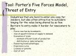 tool porter s five forces model threat of entry