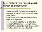 tool porter s five forces model threat of substitution