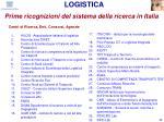 prime ricognizioni del sistema della ricerca in italia46