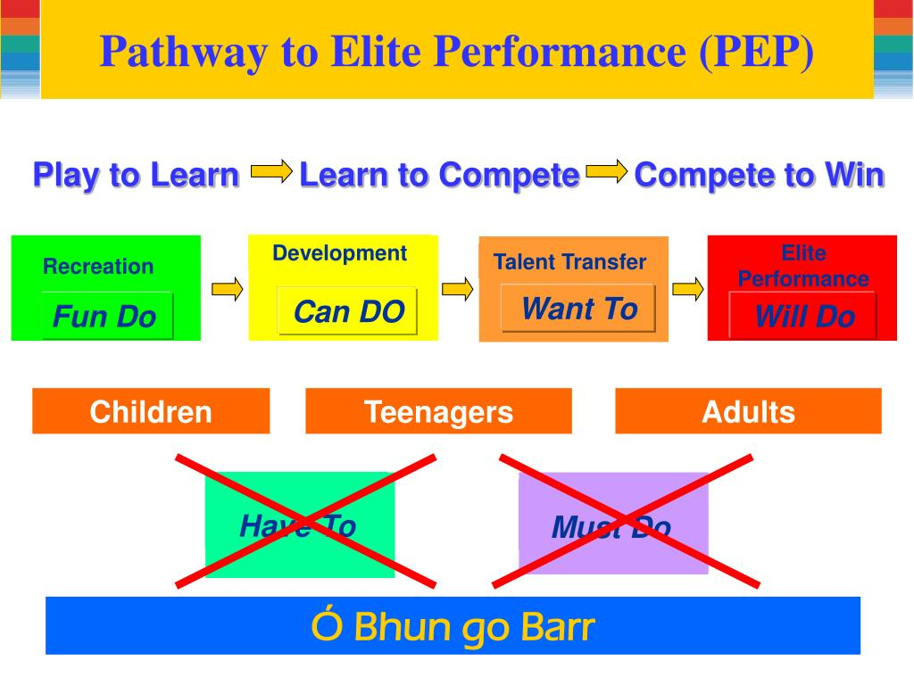 pathway to elite performance pep l.