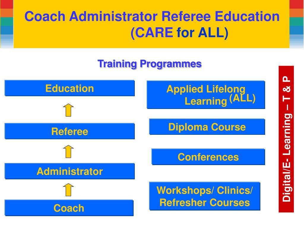 Coach Administrator Referee Education (CARE