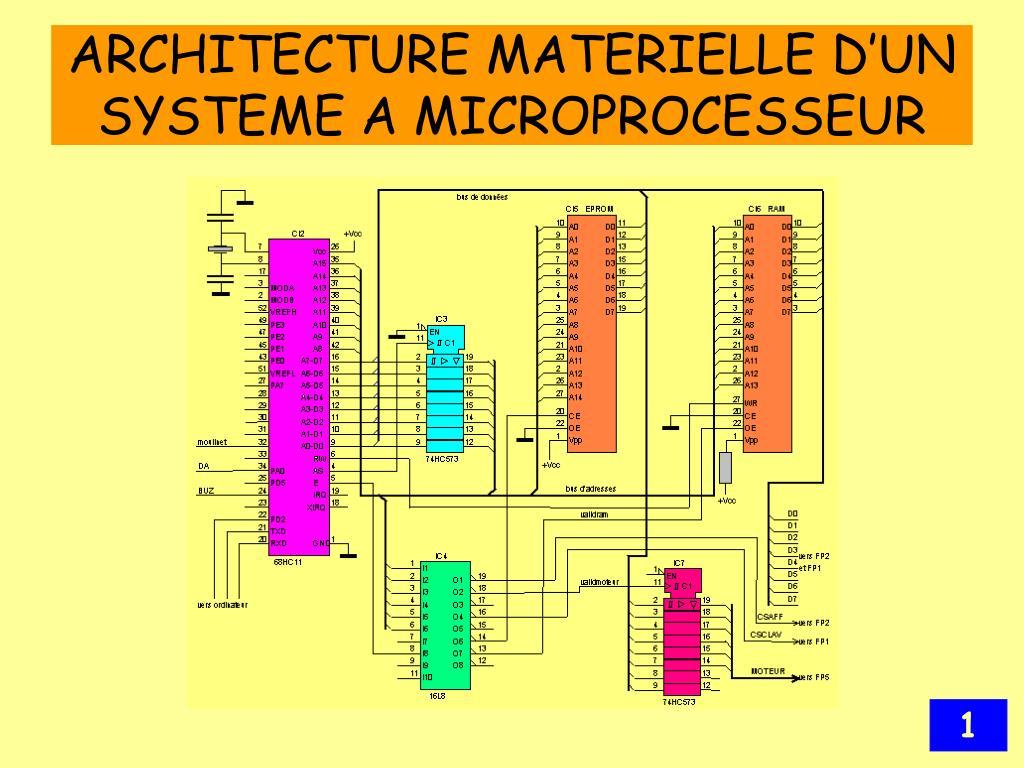 architecture materielle d un systeme a microprocesseur l.