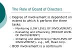 the role of board of directors2