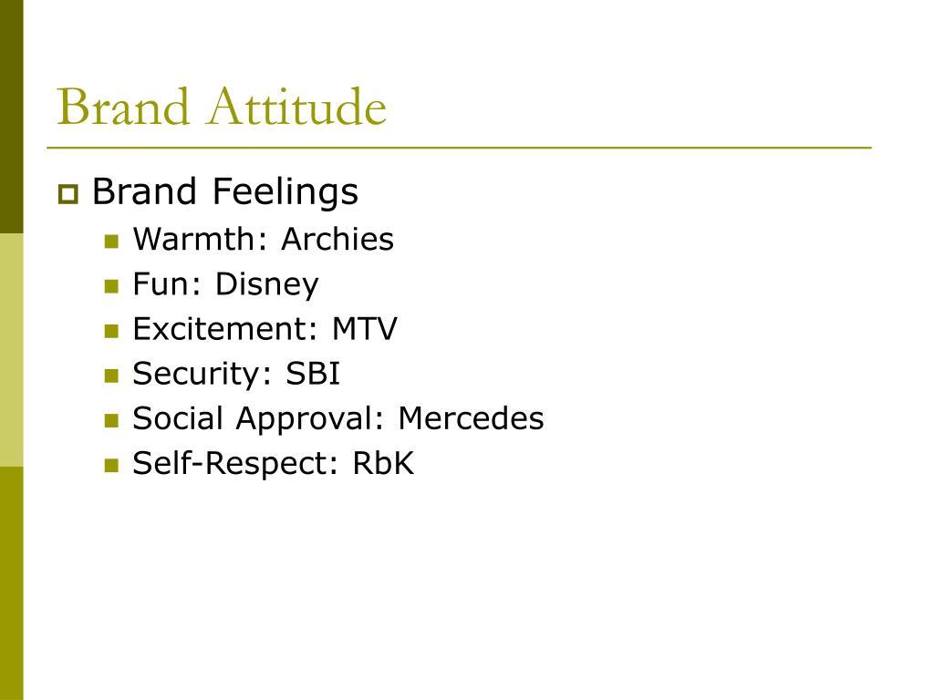 Brand Attitude