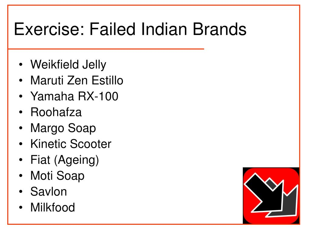 Exercise: Failed Indian Brands