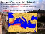 rome s commercial network