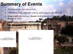 summary of events