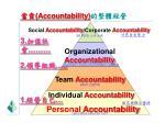 accountability16