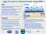 grow net centric air deployed portable range bbnt