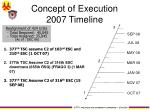 concept of execution 2007 timeline19