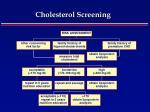 cholesterol screening54