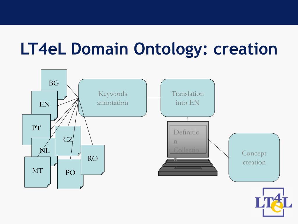 LT4eL Domain Ontology: creation