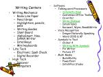 writing centers69