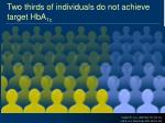 two thirds of individuals do not achieve target hba 1c