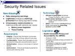 security related issues