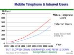 mobile telephone internet users
